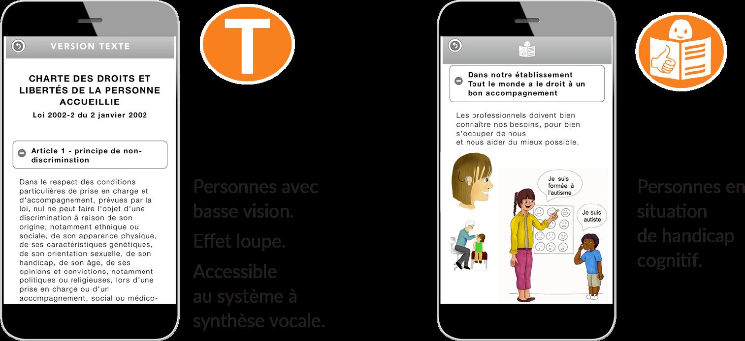 visuel présentant les différents modes accessibles de la solution ACCESSIDOC